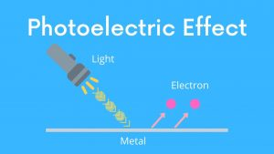 アインシュタインの光電効果とは
